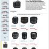 Massive Nikon Rebates!!!