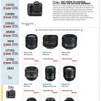 Nikon Rebate Huge Hit!