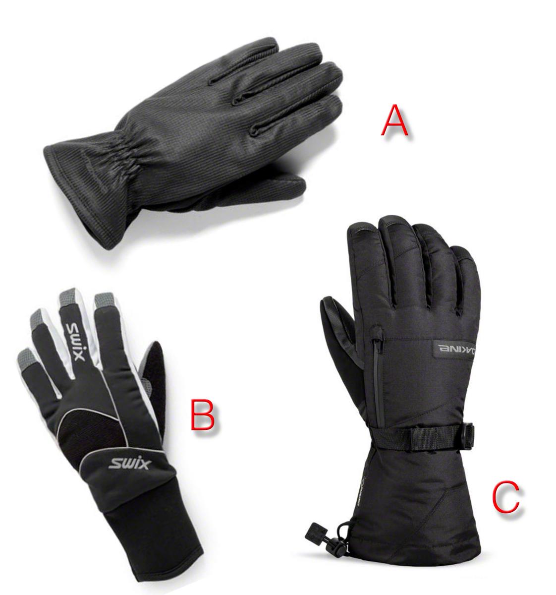 Gloves 2020 Edition